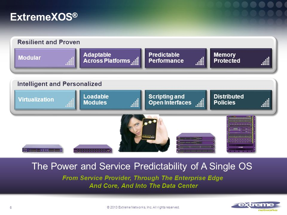 © 2013 Extreme Networks, Inc. All rights reserved. Back up slides
