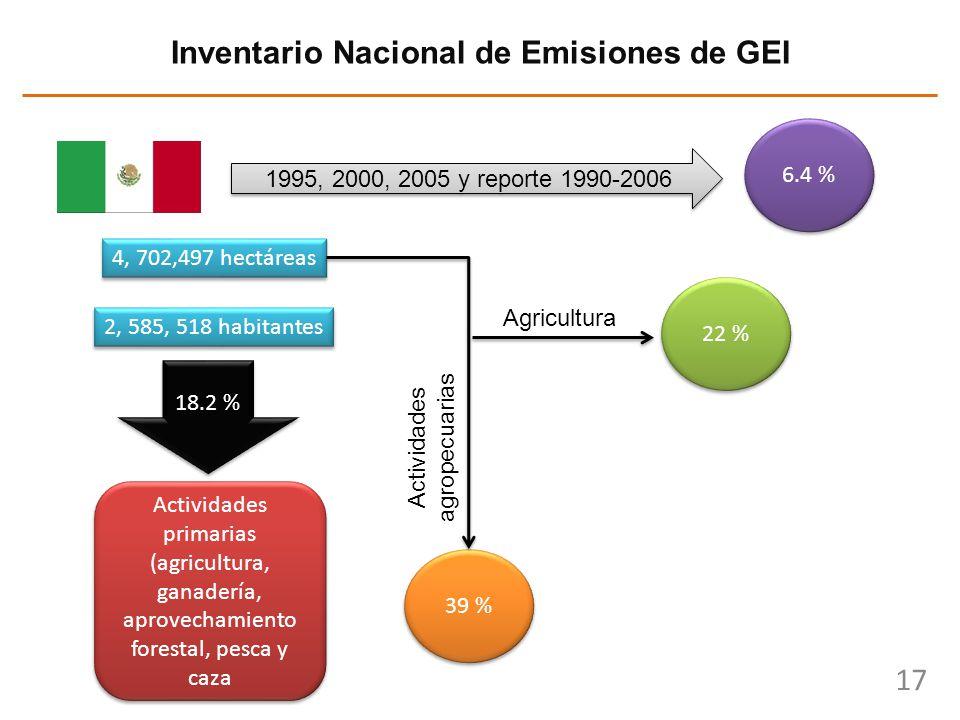17 Inventario Nacional de Emisiones de GEI 1995, 2000, 2005 y reporte 1990-2006 6.4 % 4, 702,497 hectáreas 2, 585, 518 habitantes 18.2 % Actividades p