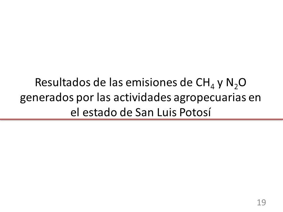 Resultados de las emisiones de CH 4 y N 2 O generados por las actividades agropecuarias en el estado de San Luis Potosí 19