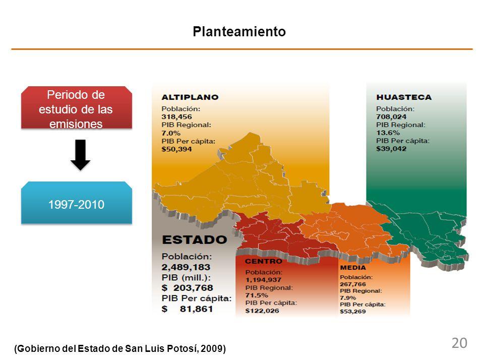 20 Planteamiento Periodo de estudio de las emisiones 1997-2010 (Gobierno del Estado de San Luis Potosí, 2009)