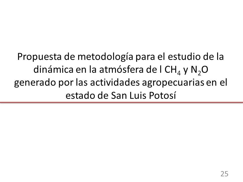 Propuesta de metodología para el estudio de la dinámica en la atmósfera de l CH 4 y N 2 O generado por las actividades agropecuarias en el estado de S