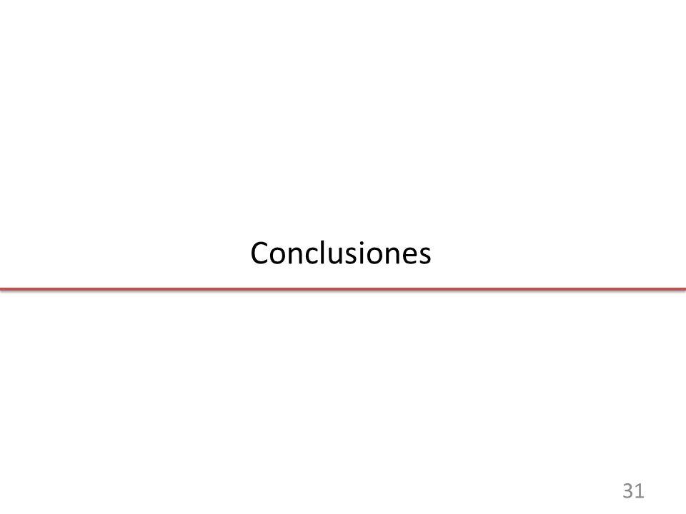 Conclusiones 31