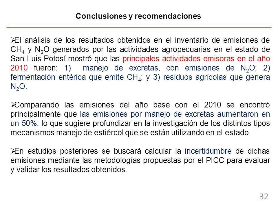 32 Conclusiones y recomendaciones El análisis de los resultados obtenidos en el inventario de emisiones de CH 4 y N 2 O generados por las actividades