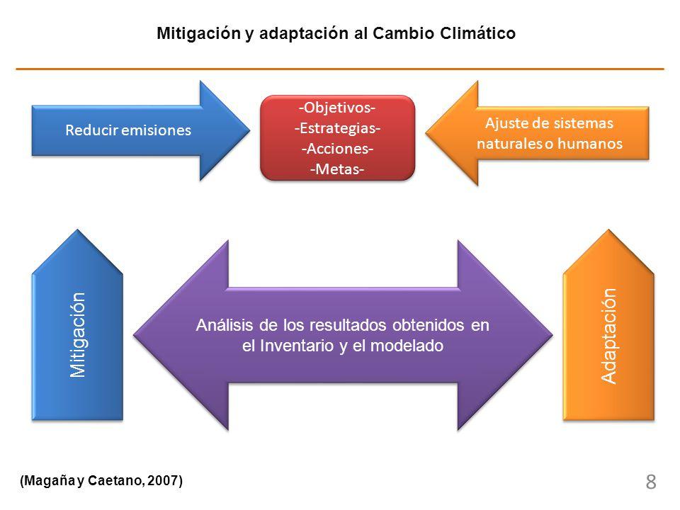 8 Mitigación y adaptación al Cambio Climático (Magaña y Caetano, 2007) Análisis de los resultados obtenidos en el Inventario y el modelado Mitigación