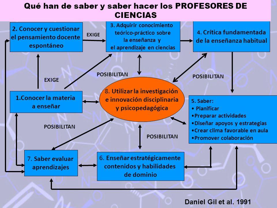 8.Utilizar la investigación e innovación disciplinaria y psicopedagógica 2.