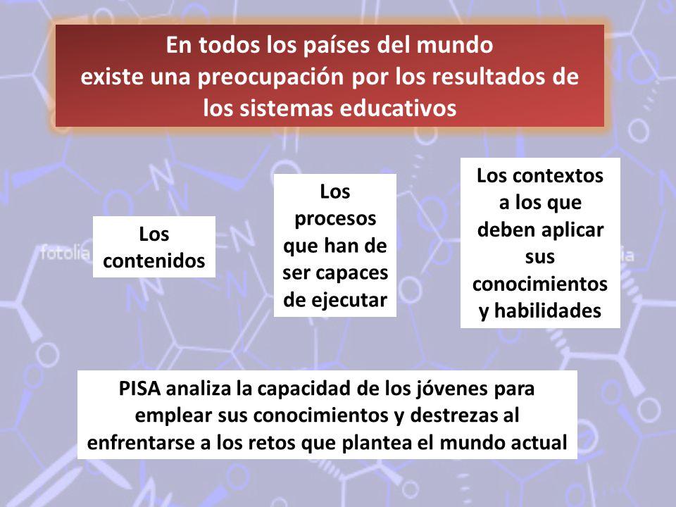 En todos los países del mundo existe una preocupación por los resultados de los sistemas educativos Los contenidos Los procesos que han de ser capaces