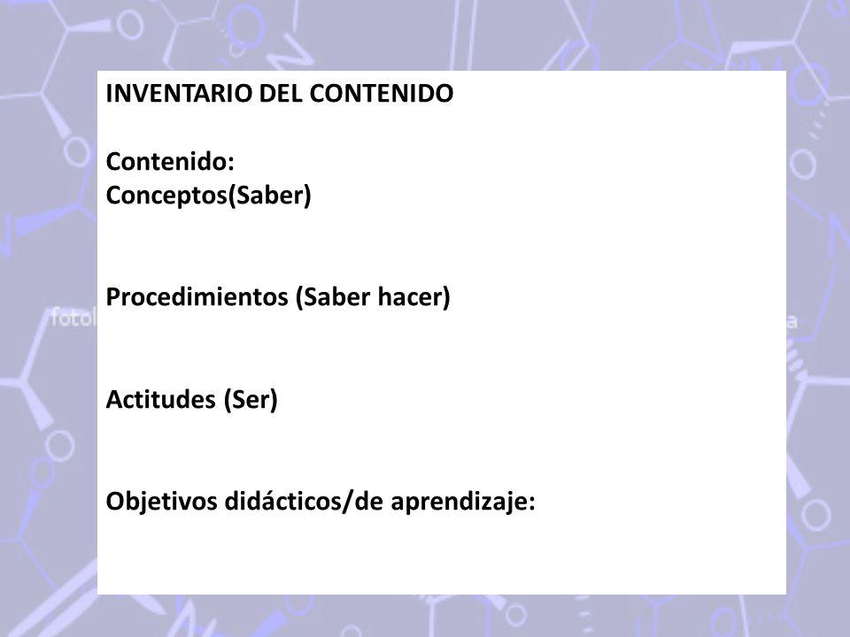 INVENTARIO DEL CONTENIDO Contenido: Conceptos(Saber) Procedimientos (Saber hacer) Actitudes (Ser) Objetivos didácticos/de aprendizaje: