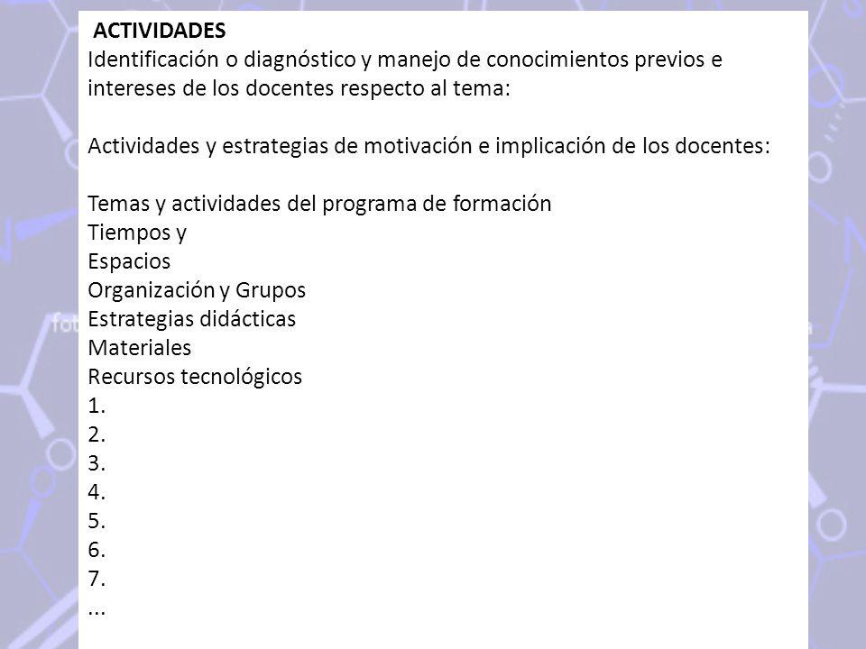 ACTIVIDADES Identificación o diagnóstico y manejo de conocimientos previos e intereses de los docentes respecto al tema: Actividades y estrategias de
