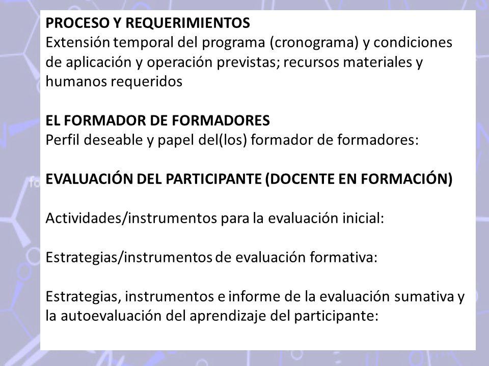 PROCESO Y REQUERIMIENTOS Extensión temporal del programa (cronograma) y condiciones de aplicación y operación previstas; recursos materiales y humanos requeridos EL FORMADOR DE FORMADORES Perfil deseable y papel del(los) formador de formadores: EVALUACIÓN DEL PARTICIPANTE (DOCENTE EN FORMACIÓN) Actividades/instrumentos para la evaluación inicial: Estrategias/instrumentos de evaluación formativa: Estrategias, instrumentos e informe de la evaluación sumativa y la autoevaluación del aprendizaje del participante: