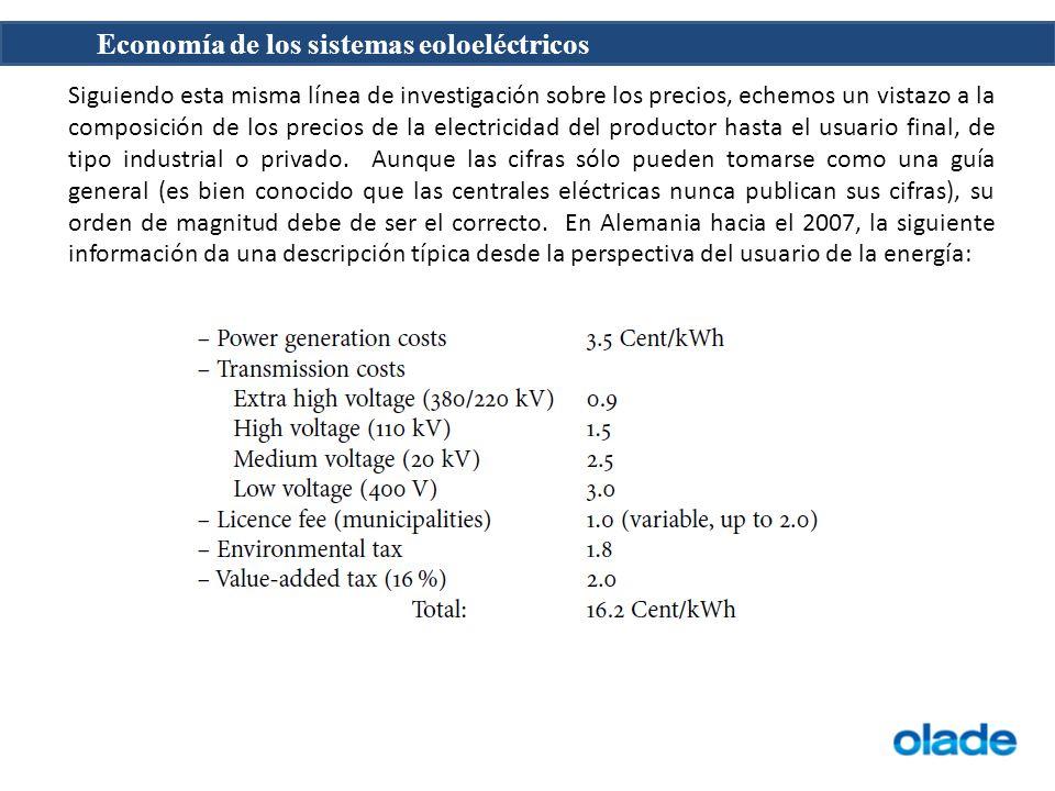 Siguiendo esta misma línea de investigación sobre los precios, echemos un vistazo a la composición de los precios de la electricidad del productor has