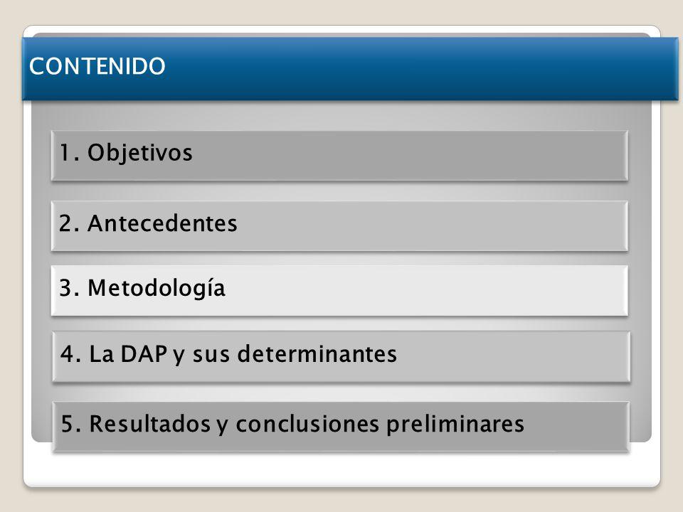 CONTENIDO 1. Objetivos 2. Antecedentes 3. Metodología 4. La DAP y sus determinantes 5. Resultados y conclusiones preliminares