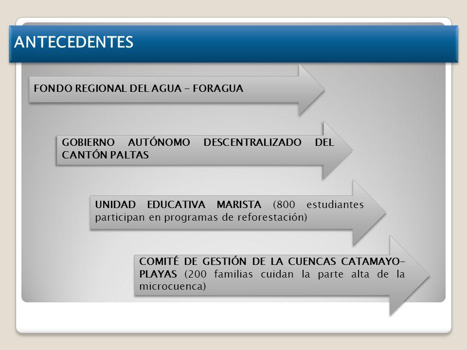 ANTECEDENTES FONDO REGIONAL DEL AGUA - FORAGUA GOBIERNO AUTÓNOMO DESCENTRALIZADO DEL CANTÓN PALTAS COMITÉ DE GESTIÓN DE LA CUENCAS CATAMAYO- PLAYAS (2
