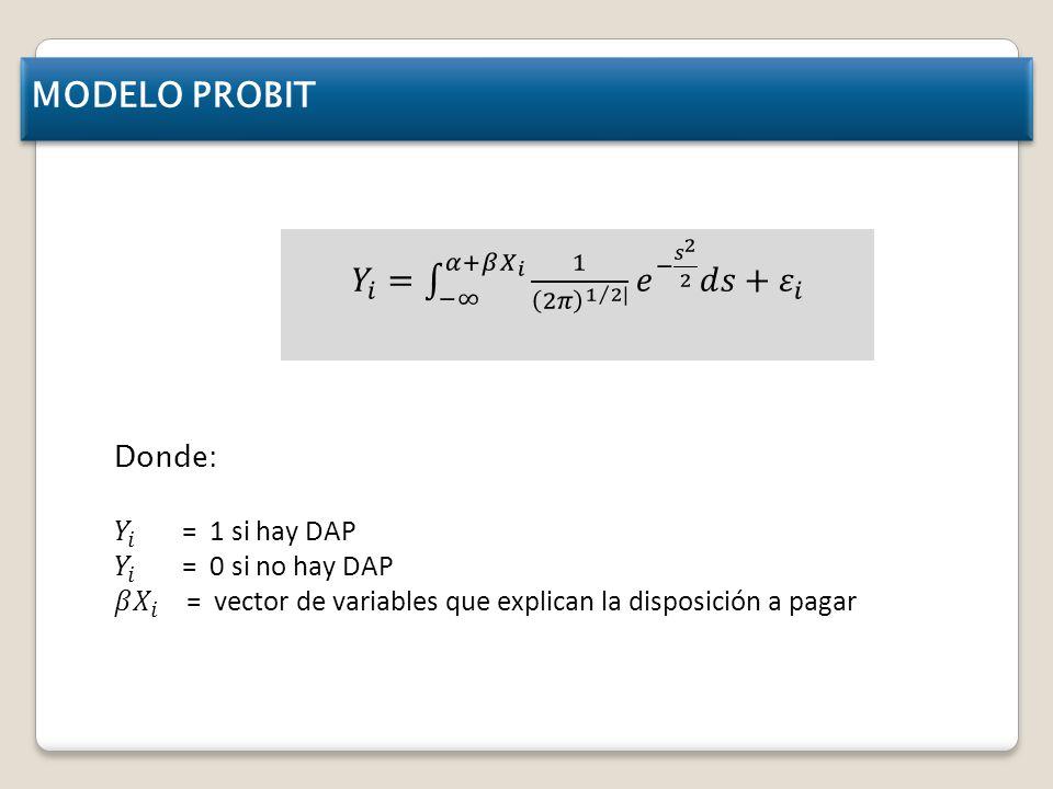 Probit probit dagua imp_neg_tala o_fuente dinver disp_agua_b disp_agua_tala Iteration 0: log likelihood = -23.03481 Iteration 1: log likelihood = -12.504977 Iteration 2: log likelihood = -11.341877 Iteration 3: log likelihood = -11.241434 Iteration 4: log likelihood = -11.240204 Iteration 5: log likelihood = -11.240203 Probit regression Number of obs = 34 LR chi2(5) = 23.59 Prob > chi2 = 0.0003 Log likelihood = -11.240203 Pseudo R2 = 0.5120 ------------------------------------------------------------------------------ dagua | Coef.