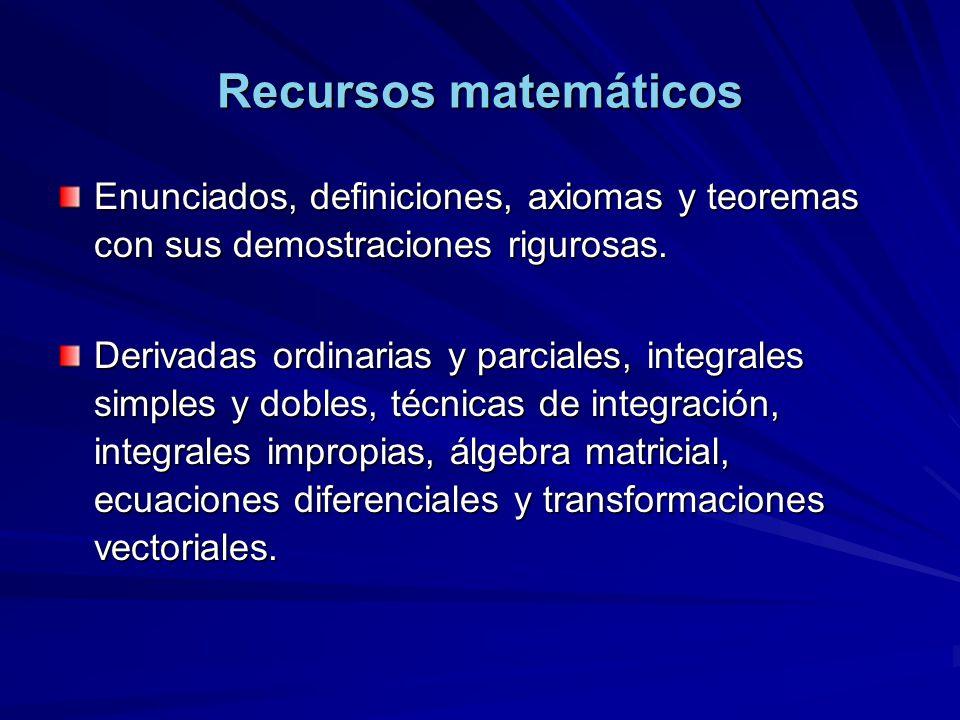 Recursos matemáticos Enunciados, definiciones, axiomas y teoremas con sus demostraciones rigurosas. Derivadas ordinarias y parciales, integrales simpl