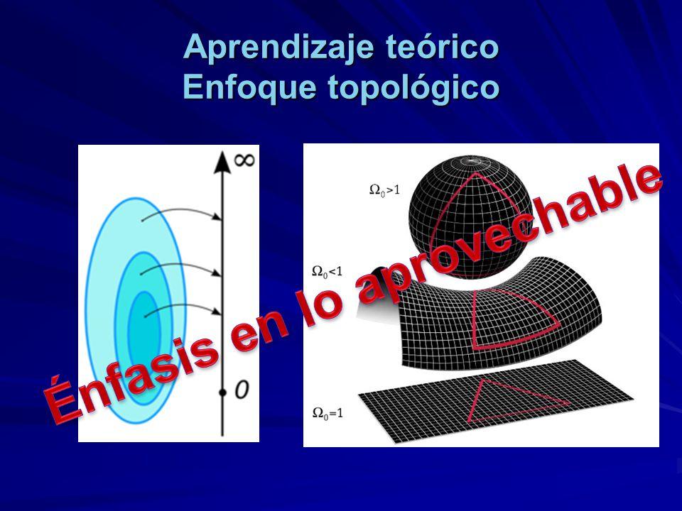 Aprendizaje teórico Enfoque topológico