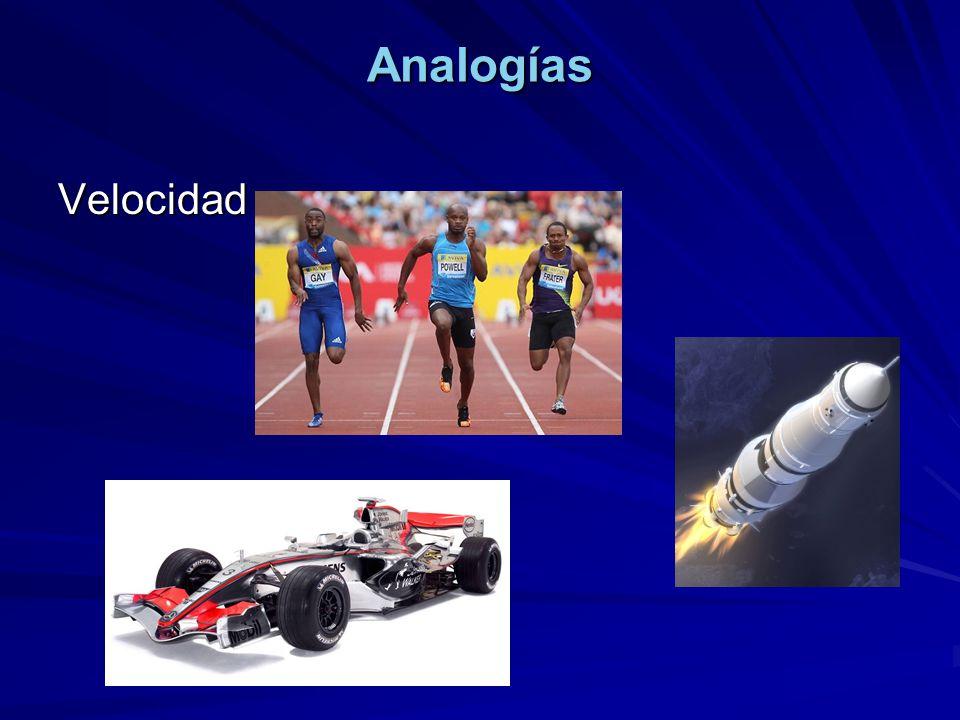 Analogías Velocidad