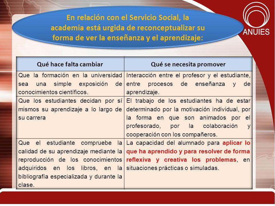 9 En relación con el Servicio Social, la academia está urgida de reconceptualizar su forma de ver la enseñanza y el aprendizaje: