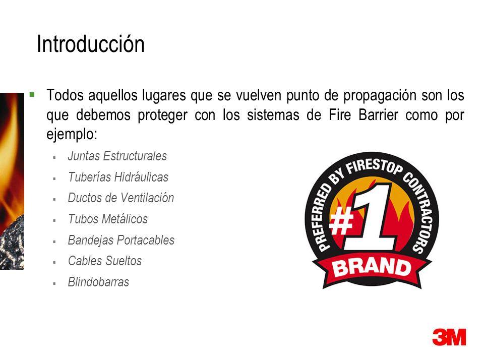 Entendamos los métodos contra incendio Supresión Rociadores Detectores de humo Extintores Protección Pasiva (Contener el incendio) Masillas Láminas Almohadillas Protección Activa (Eliminar el incendio)