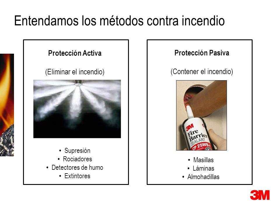 Filosofía (Razón de existir) Proteger Vidas Proteger la infraestructura Continuidad de operaciones