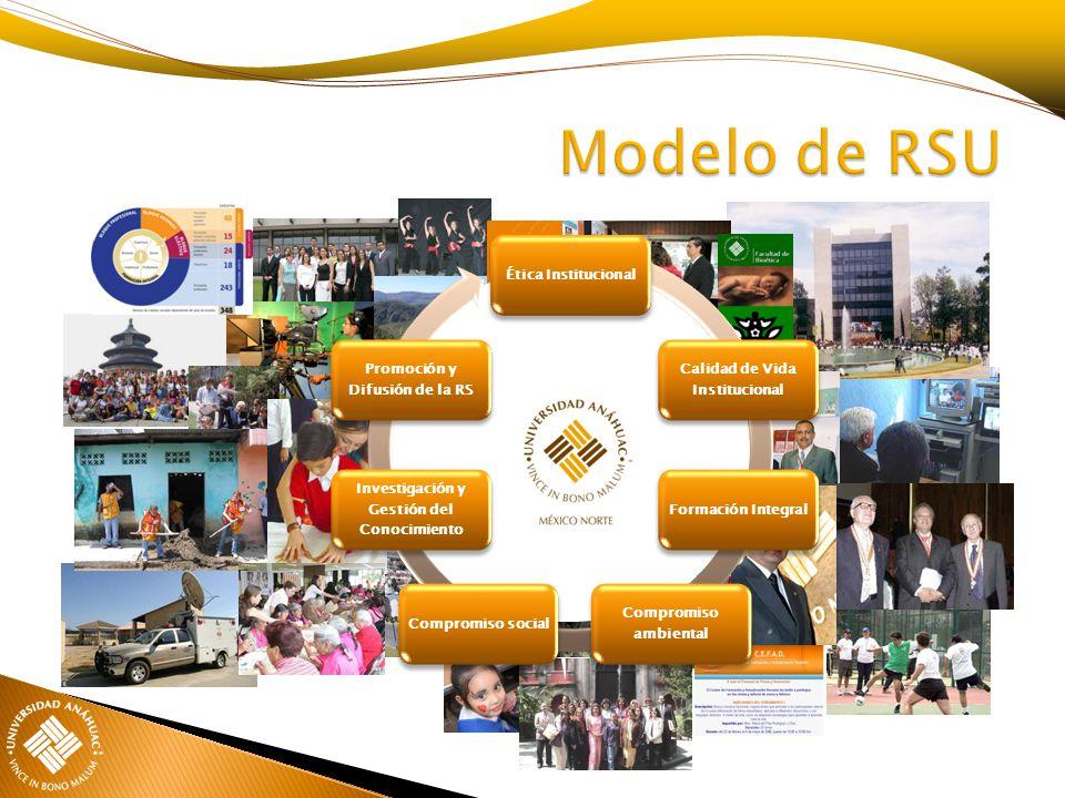 Ética Institucional Calidad de Vida Institucional Formación Integral Compromiso ambiental Compromiso social Investigación y Gestión del Conocimiento P