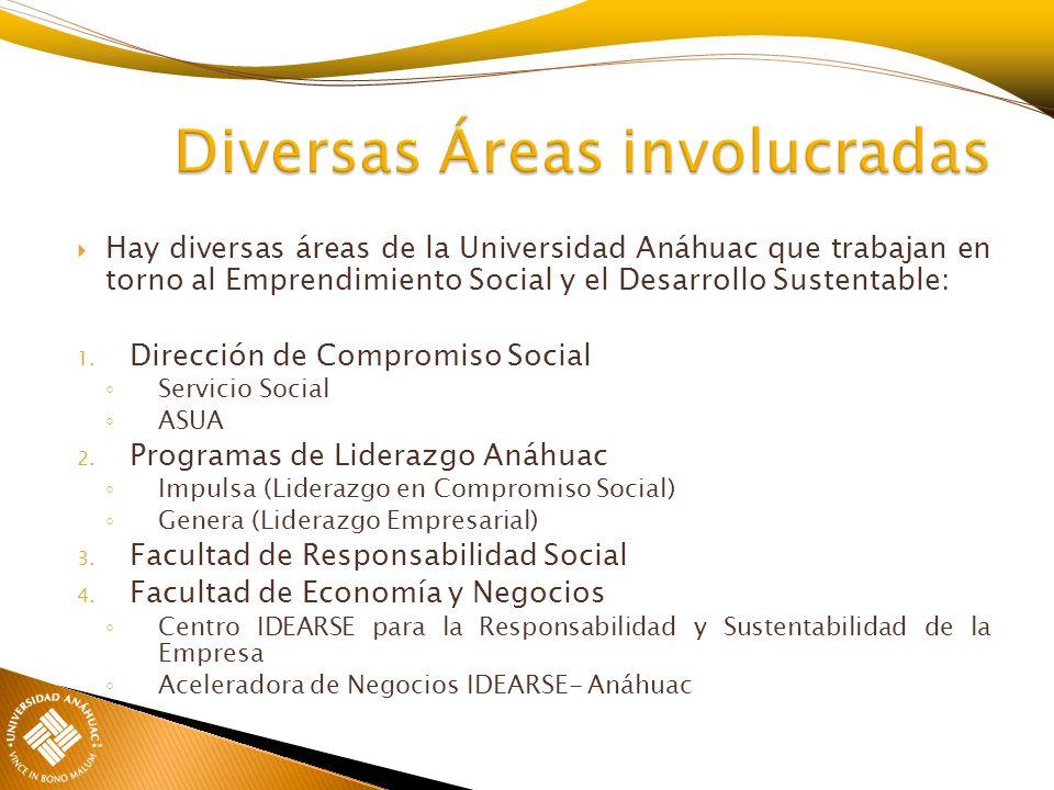 Hay diversas áreas de la Universidad Anáhuac que trabajan en torno al Emprendimiento Social y el Desarrollo Sustentable: 1. Dirección de Compromiso So