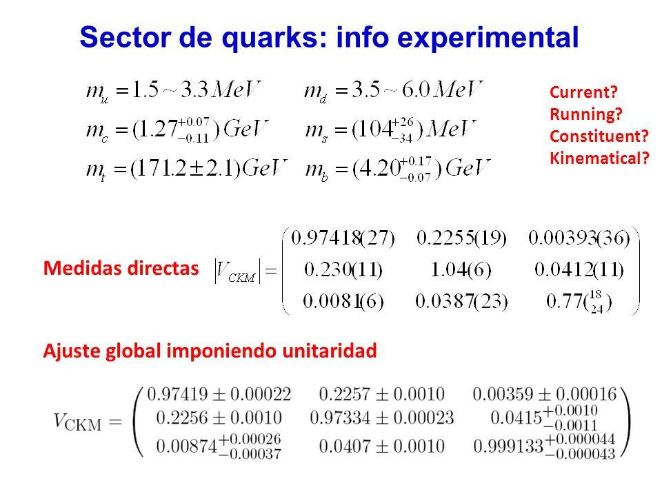 Violación de CP en sector de quarks CKM establecido como LA fuente dominante de violación de CP a bajas energías.