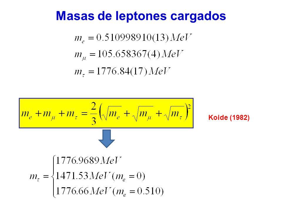 Masas y mezclas de neutrinos Valores absolutos de masas Jerarquía de masas de neutrinos Esquema completo de mezclas ( 13 ) ¿Hay y/o es observable la violación de CP.