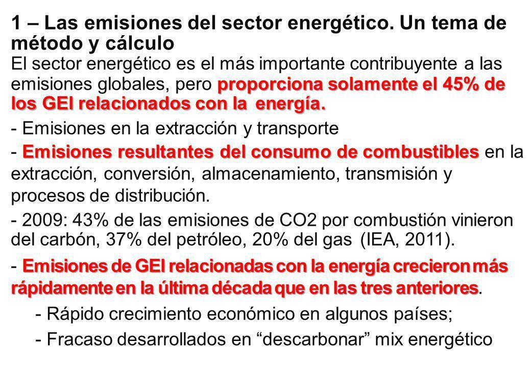 1 – Las emisiones del sector energético.