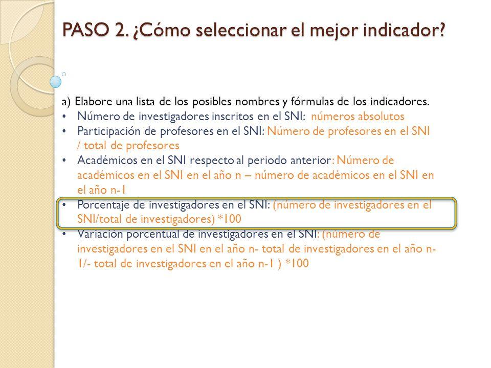 PASO 2. ¿Cómo seleccionar el mejor indicador? a) Elabore una lista de los posibles nombres y fórmulas de los indicadores. Número de investigadores ins