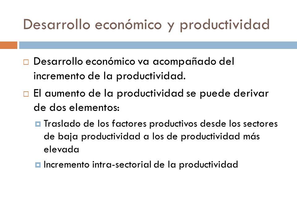Desarrollo económico y productividad Desarrollo económico va acompañado del incremento de la productividad. El aumento de la productividad se puede de
