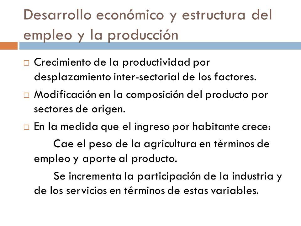 Desarrollo económico y estructura del empleo y la producción Crecimiento de la productividad por desplazamiento inter-sectorial de los factores. Modif