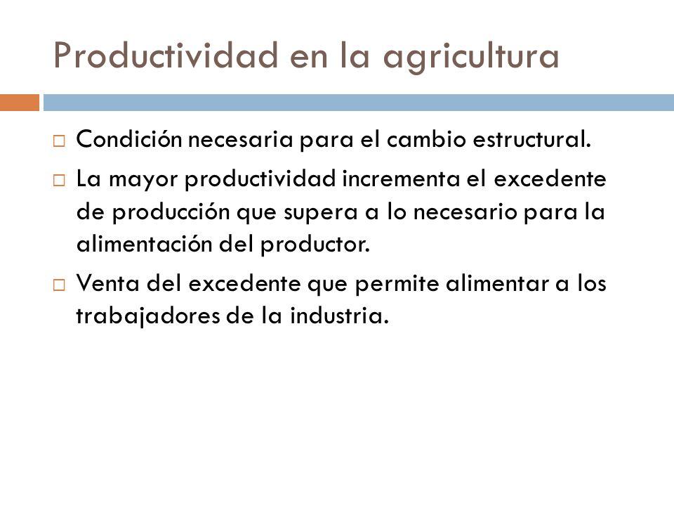 Productividad en la agricultura Condición necesaria para el cambio estructural. La mayor productividad incrementa el excedente de producción que super