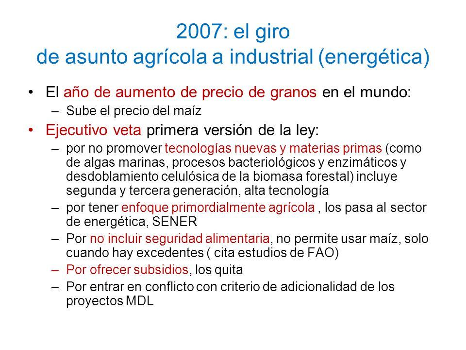2007: el giro de asunto agrícola a industrial (energética) El año de aumento de precio de granos en el mundo: –Sube el precio del maíz Ejecutivo veta