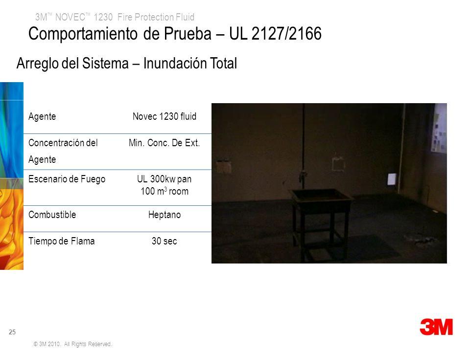 3M NOVEC 1230 Fire Protection Fluid 25 © 3M 2010. All Rights Reserved. Comportamiento de Prueba – UL 2127/2166 Arreglo del Sistema – Inundación Total