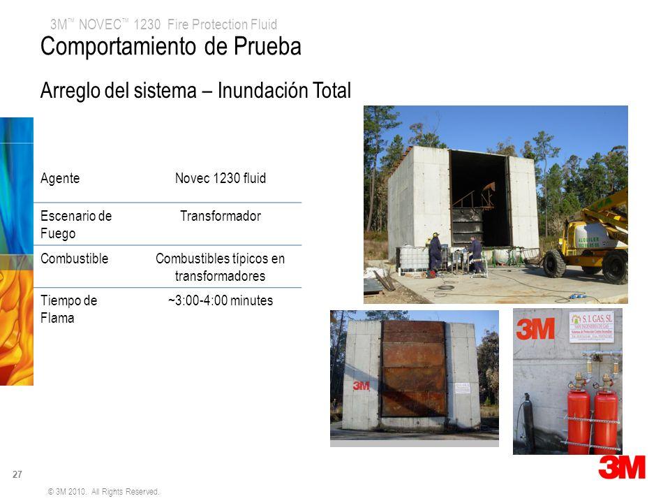 3M NOVEC 1230 Fire Protection Fluid 27 © 3M 2010. All Rights Reserved. Comportamiento de Prueba Arreglo del sistema – Inundación Total AgenteNovec 123