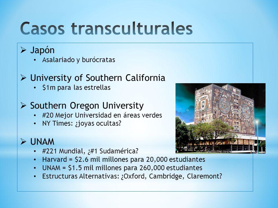Japón Asalariado y burócratas University of Southern California $1m para las estrellas Southern Oregon University #20 Mejor Universidad en áreas verdes NY Times: ¿joyas ocultas.