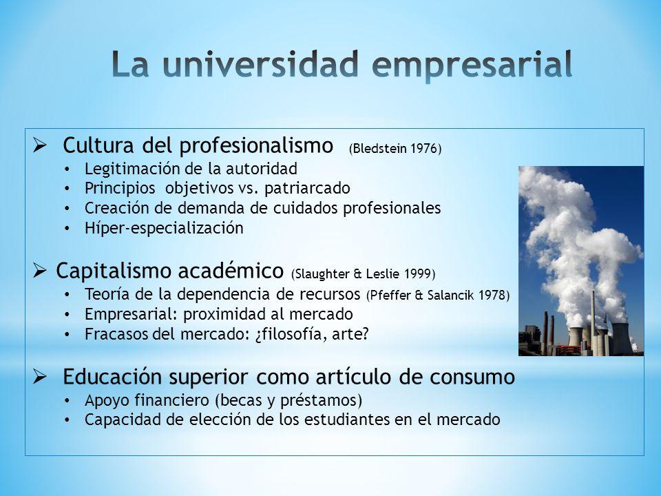 Cultura del profesionalismo (Bledstein 1976) Legitimación de la autoridad Principios objetivos vs.