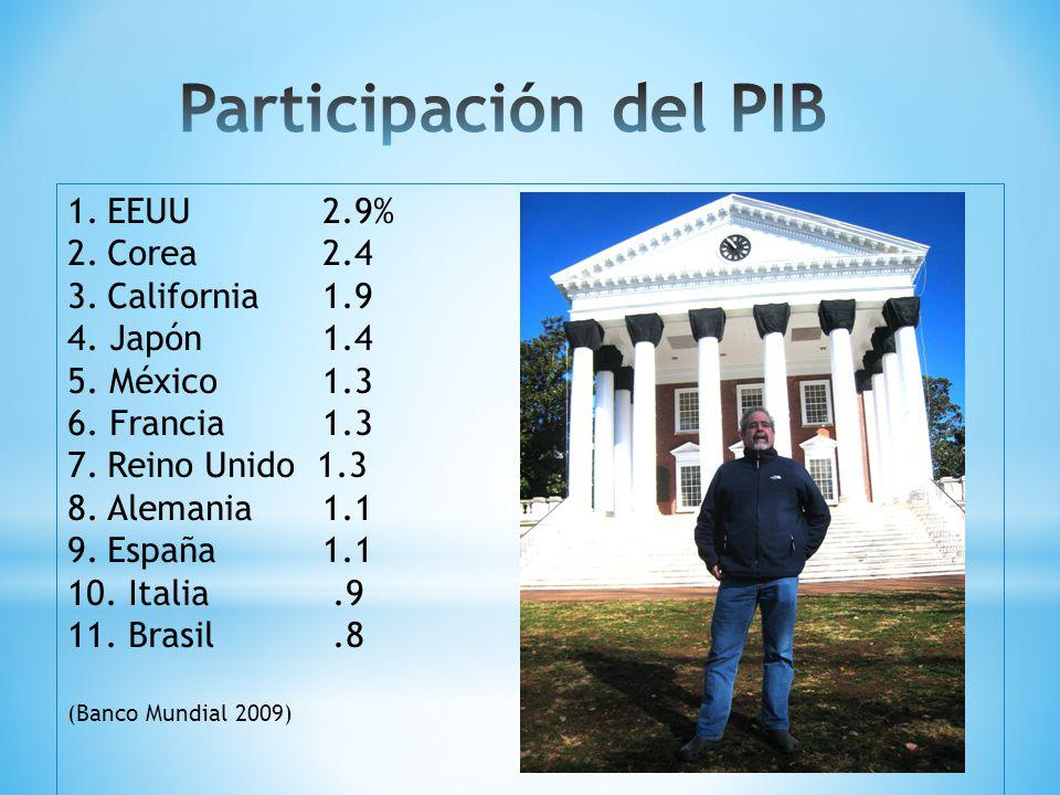 Soluciones Autonomía Democratización Ed.superior culturalmente apropriada Ed.