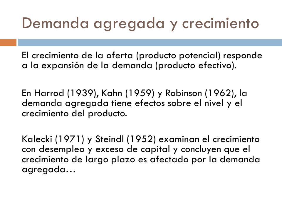 Demanda agregada y crecimiento El crecimiento de la oferta (producto potencial) responde a la expansión de la demanda (producto efectivo).