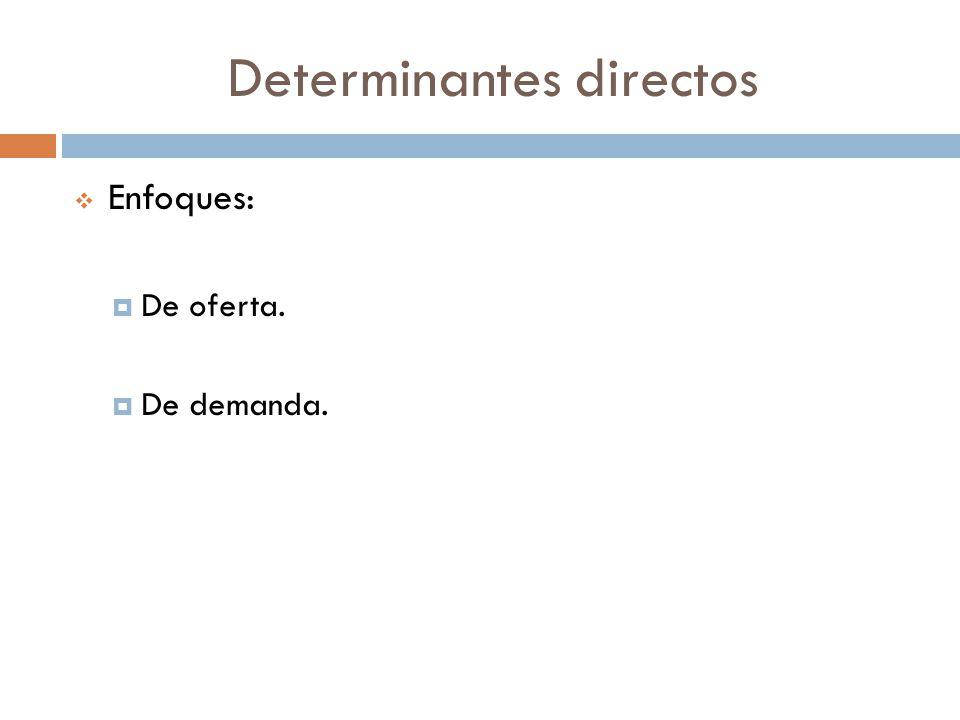 Determinantes directos Enfoques: De oferta. De demanda.