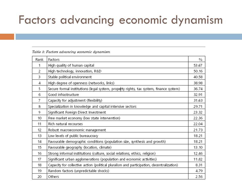 Factors advancing economic dynamism