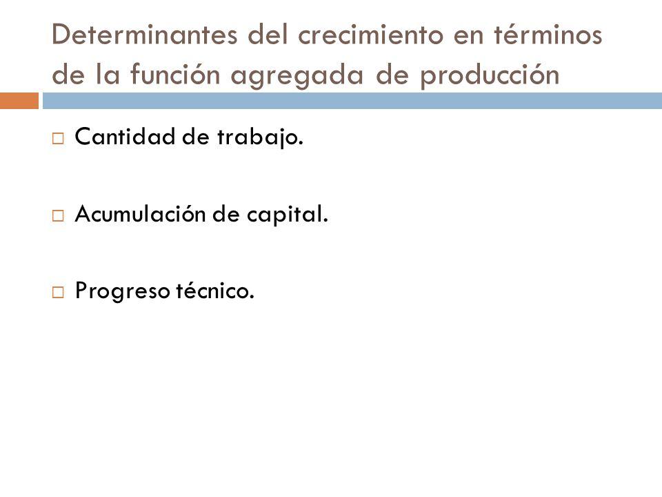 Determinantes del crecimiento en términos de la función agregada de producción Cantidad de trabajo.