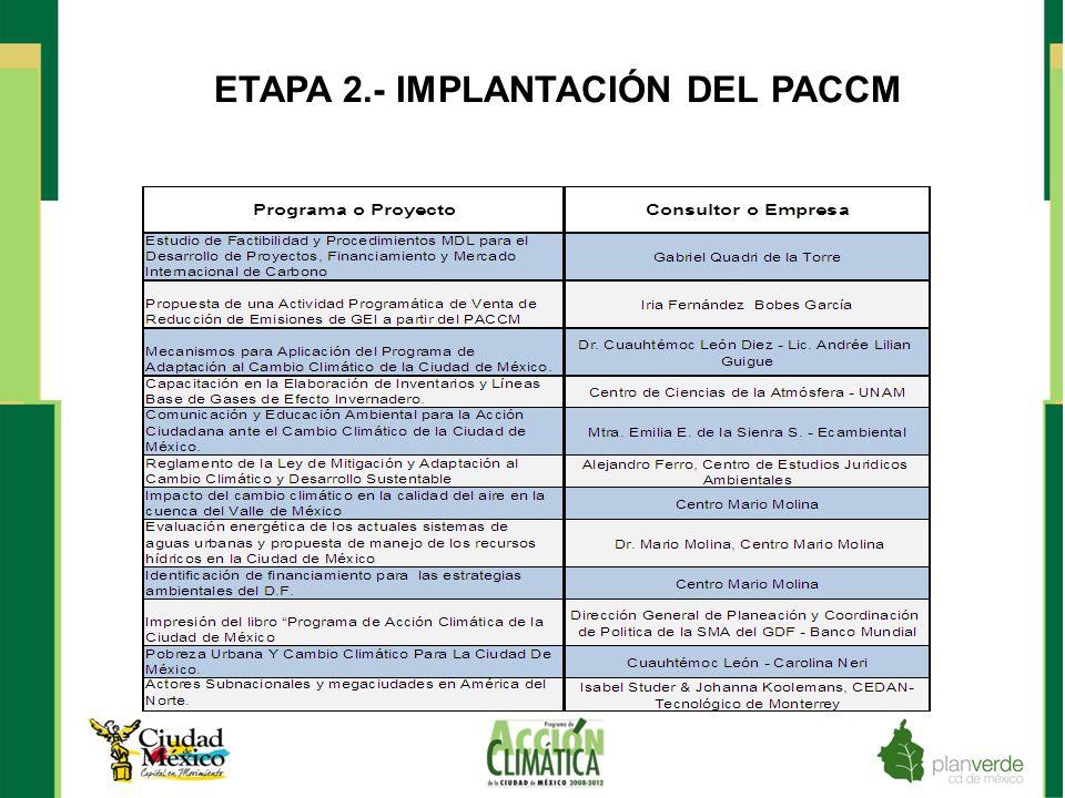 ETAPA 2.- IMPLANTACIÓN DEL PACCM
