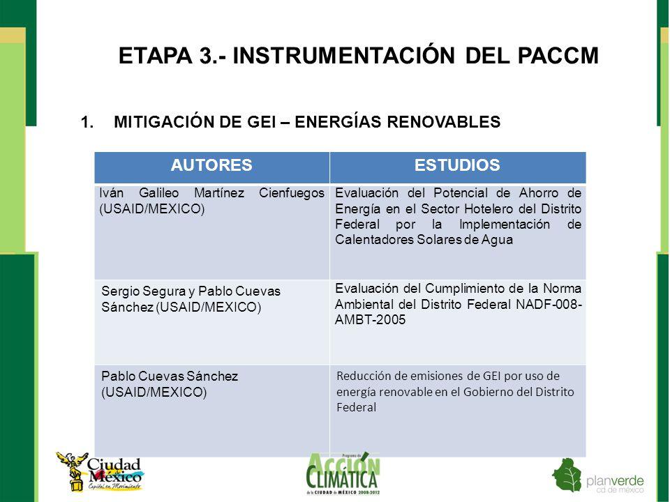 ETAPA 3.- INSTRUMENTACIÓN DEL PACCM 1.MITIGACIÓN DE GEI – ENERGÍAS RENOVABLES AUTORESESTUDIOS Iván Galileo Martínez Cienfuegos (USAID/MEXICO) Evaluaci
