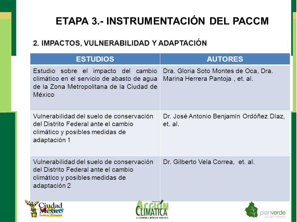 ETAPA 3.- INSTRUMENTACIÓN DEL PACCM 2. IMPACTOS, VULNERABILIDAD Y ADAPTACIÓN ESTUDIOSAUTORES Estudio sobre el impacto del cambio climático en el servi