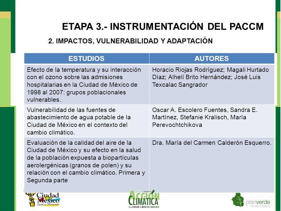 ETAPA 3.- INSTRUMENTACIÓN DEL PACCM 2. IMPACTOS, VULNERABILIDAD Y ADAPTACIÓN ESTUDIOSAUTORES Efecto de la temperatura y su interacción con el ozono so
