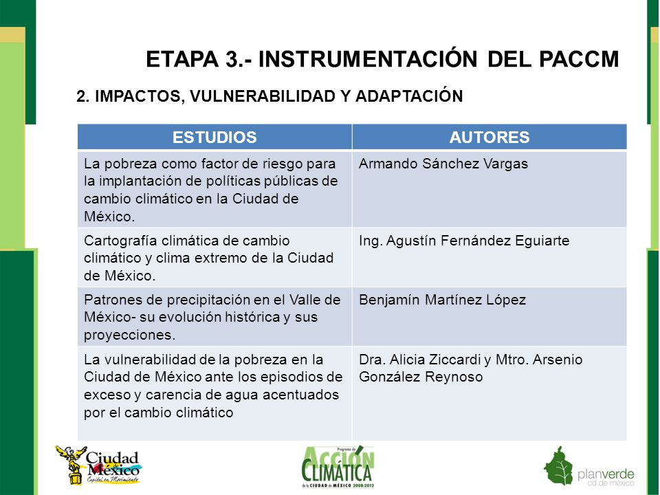 ETAPA 3.- INSTRUMENTACIÓN DEL PACCM 2. IMPACTOS, VULNERABILIDAD Y ADAPTACIÓN ESTUDIOSAUTORES La pobreza como factor de riesgo para la implantación de