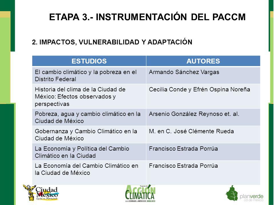 ETAPA 3.- INSTRUMENTACIÓN DEL PACCM 2. IMPACTOS, VULNERABILIDAD Y ADAPTACIÓN ESTUDIOSAUTORES El cambio climático y la pobreza en el Distrito Federal A