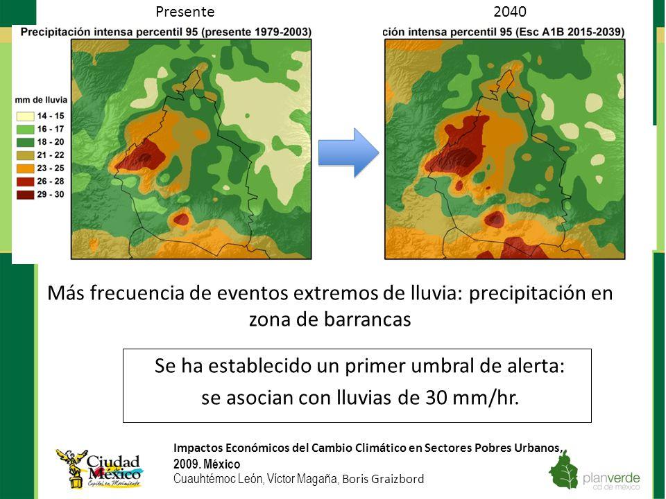 Más frecuencia de eventos extremos de lluvia: precipitación en zona de barrancas Presente2040 Se ha establecido un primer umbral de alerta: se asocian