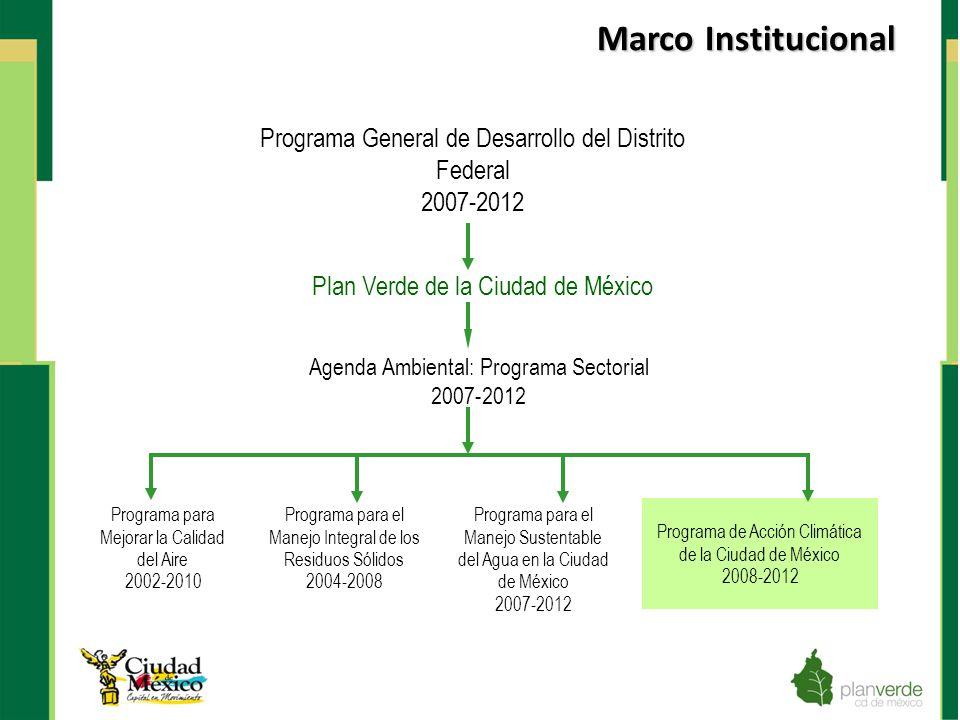 Marco Institucional Programa General de Desarrollo del Distrito Federal 2007-2012 Plan Verde de la Ciudad de México Agenda Ambiental: Programa Sectori